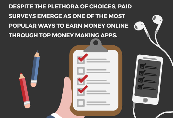 Paid online surveys are a good way to make money online