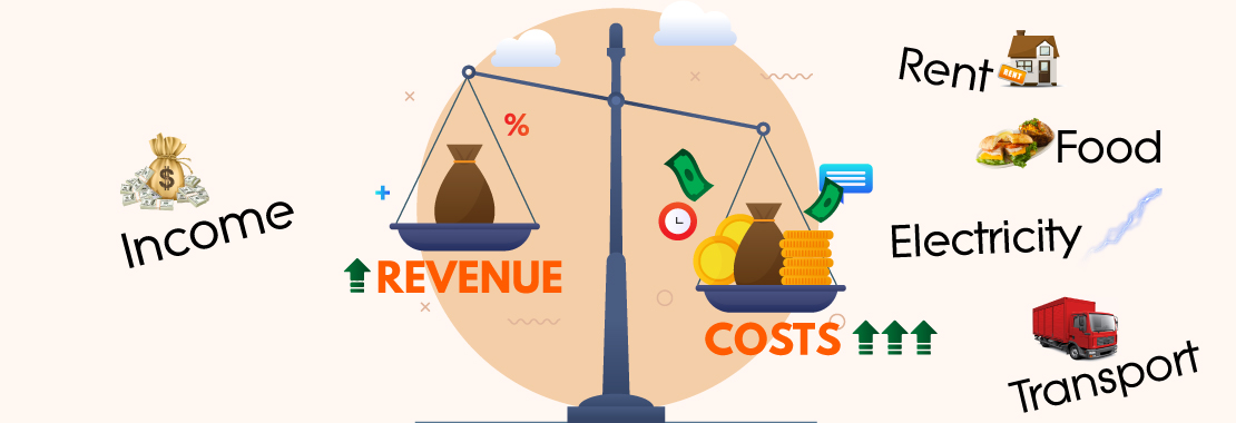 A scale showing slightly increasing revenue and drastically increasing costs