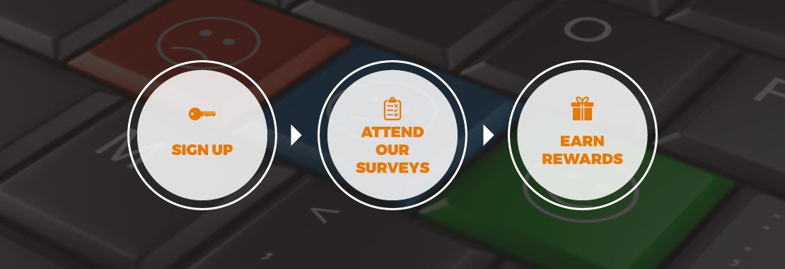 Zippy Opinion, Paid Surveys, Earn rewards, Earn Money